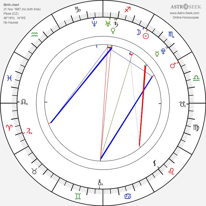 Aneta Faitová - Astrology Natal Birth Chart