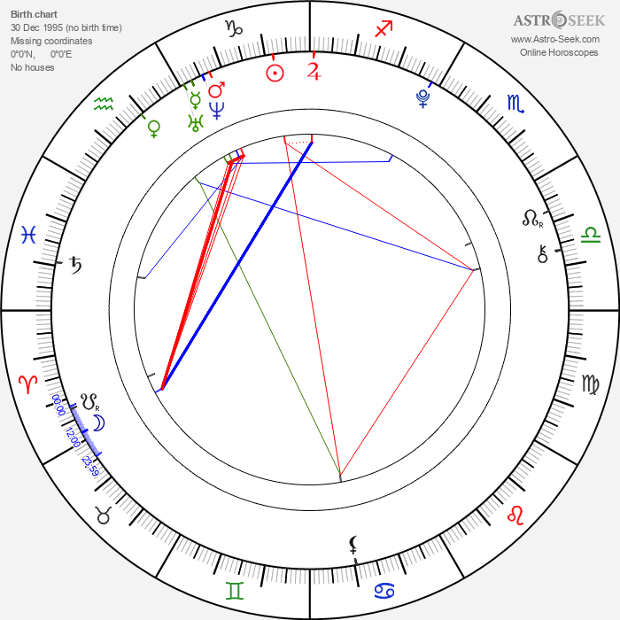 Aneta Krubnerová - Astrology Natal Birth Chart