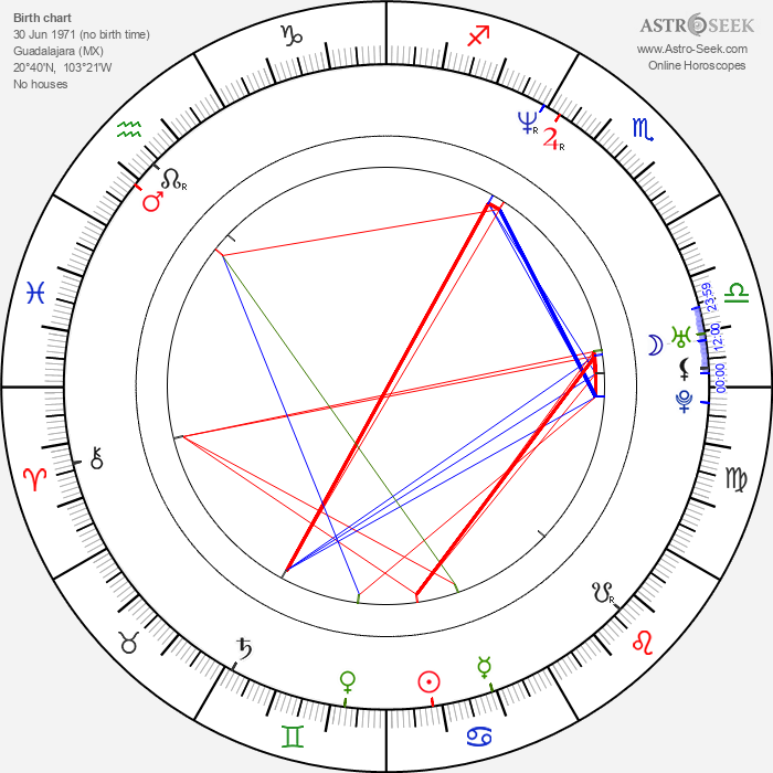 Anette Michel - Astrology Natal Birth Chart