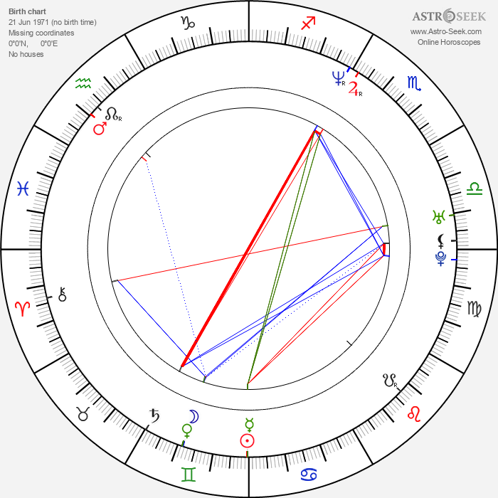 Anette Olzon - Astrology Natal Birth Chart