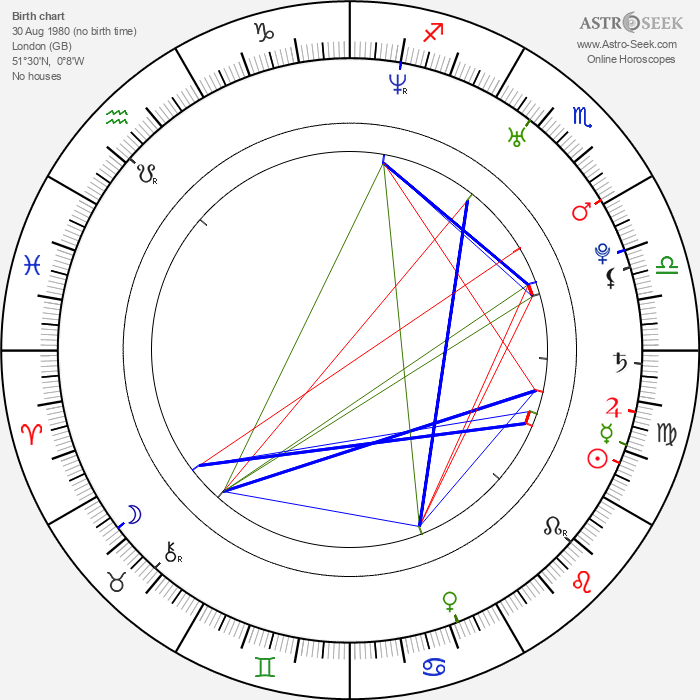 Angel Coulby - Astrology Natal Birth Chart