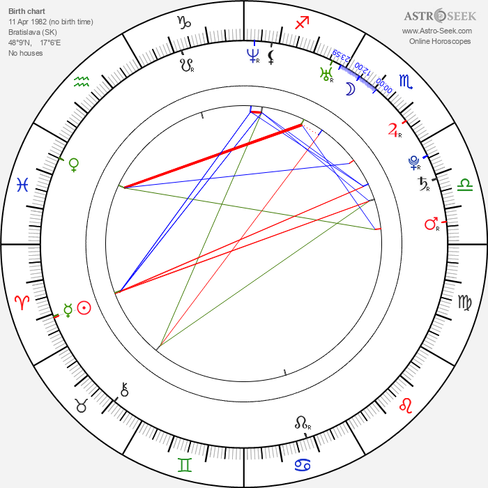 Angel Dark - Astrology Natal Birth Chart
