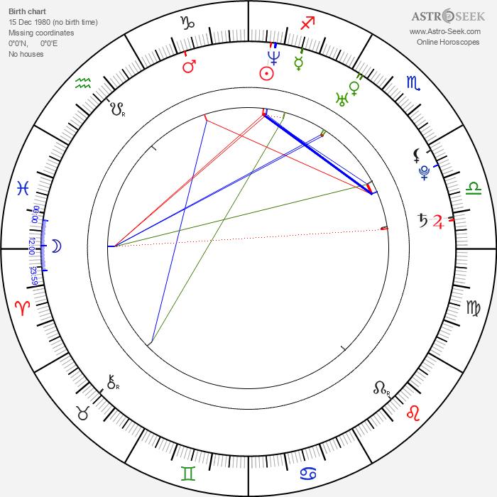 Angel Krstev - Astrology Natal Birth Chart