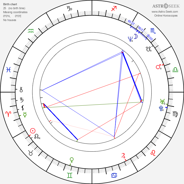 Angel Martino - Astrology Natal Birth Chart