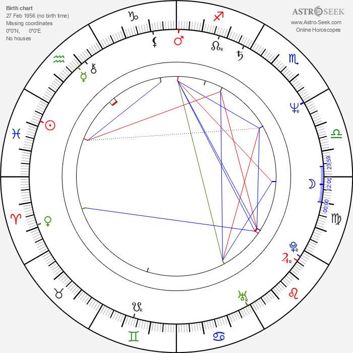 Angela Aames - Astrology Natal Birth Chart