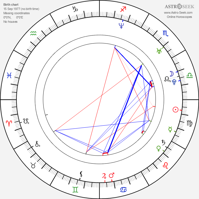 Angela Aki - Astrology Natal Birth Chart