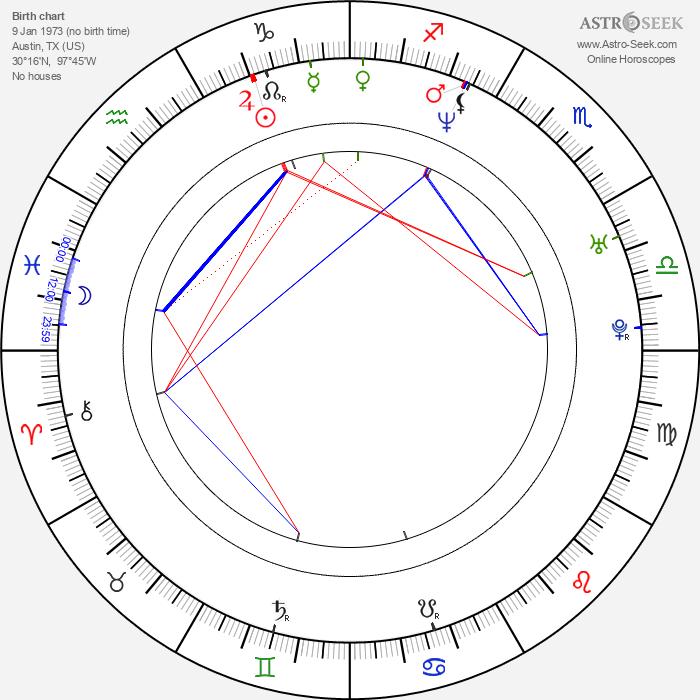 Angela Bettis - Astrology Natal Birth Chart