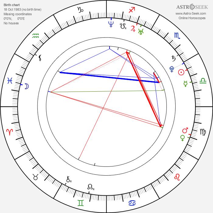 Angela de Silva - Astrology Natal Birth Chart
