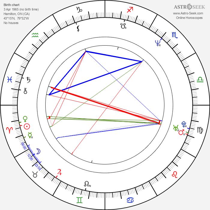 Angela Featherstone - Astrology Natal Birth Chart