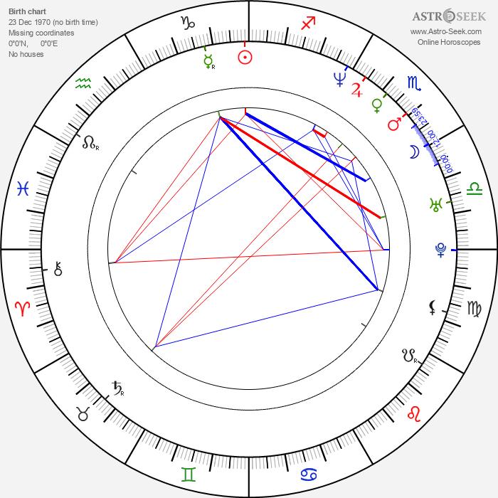 Ángela Fuste - Astrology Natal Birth Chart