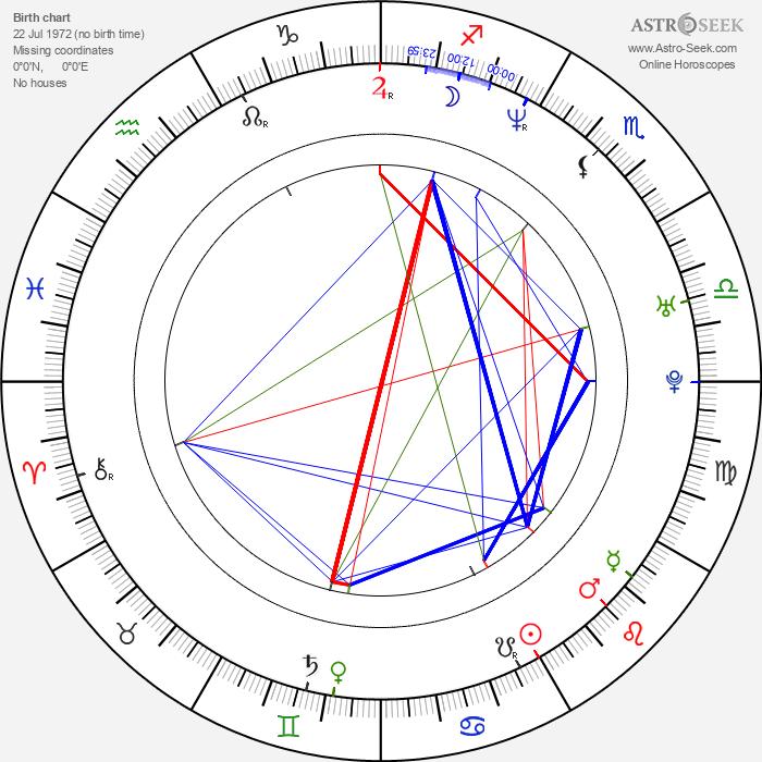 Angela Little - Astrology Natal Birth Chart