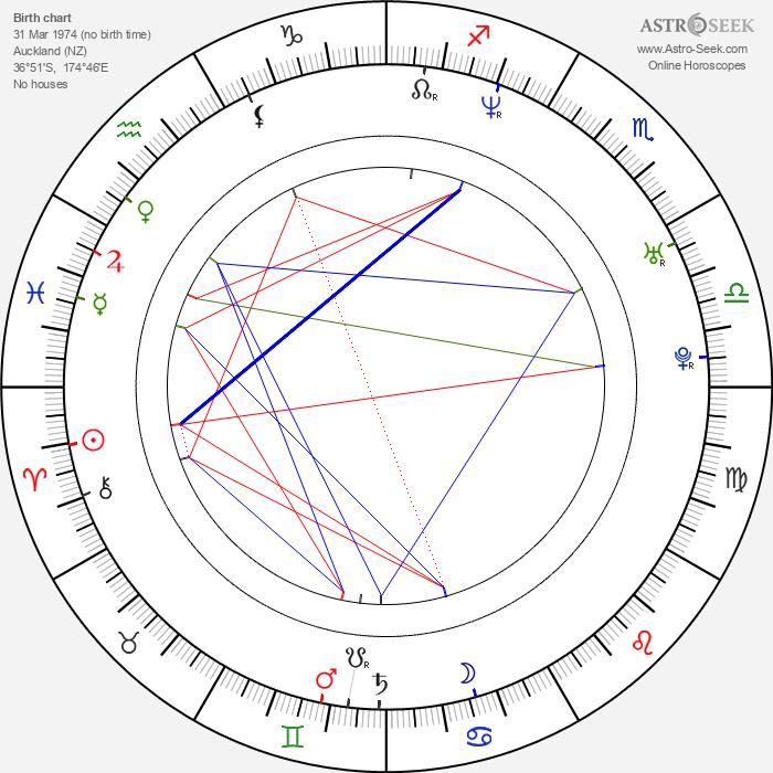Angela Marie Dotchin - Astrology Natal Birth Chart