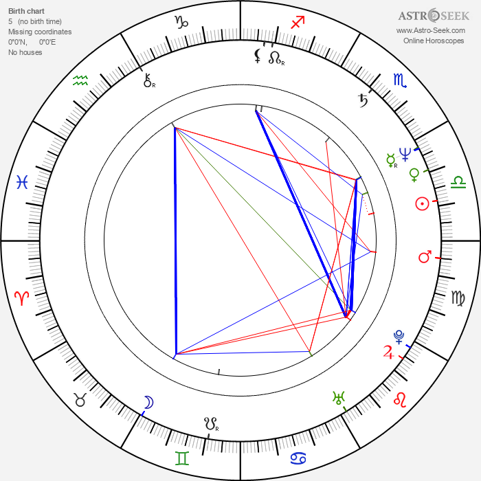 Ángela Molina - Astrology Natal Birth Chart