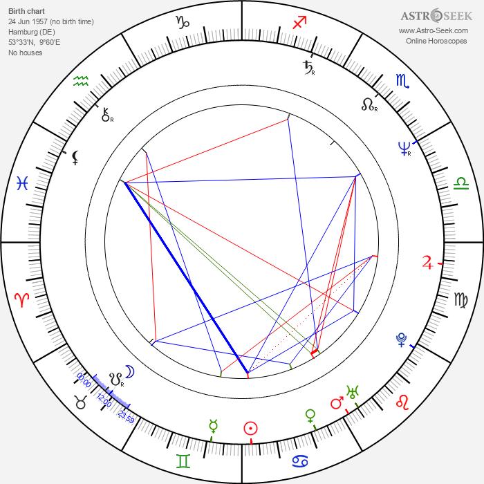 Angela Roy - Astrology Natal Birth Chart