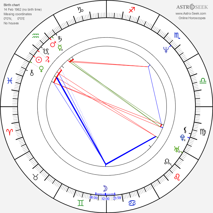 Angela Schanelec - Astrology Natal Birth Chart