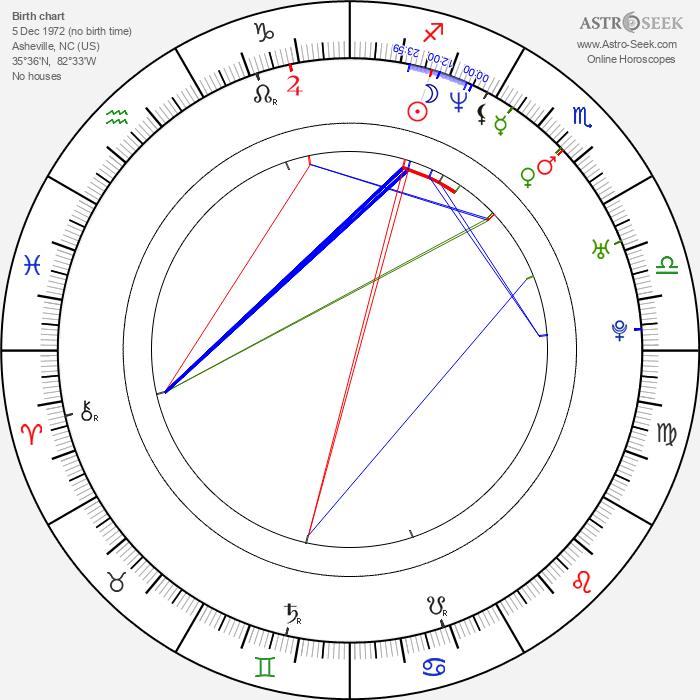 Angela Shelton - Astrology Natal Birth Chart