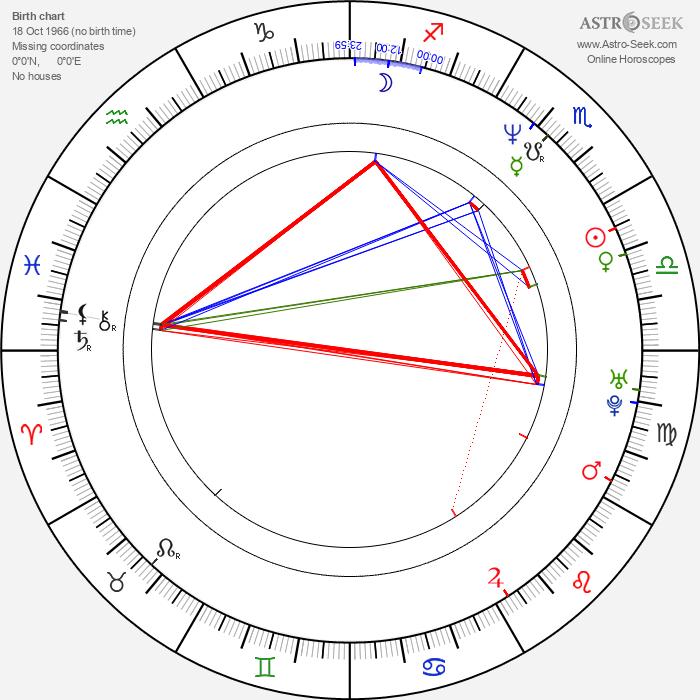 Angela Visser - Astrology Natal Birth Chart