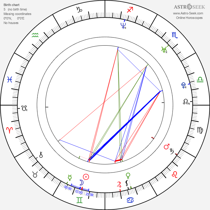 Angelica Costello - Astrology Natal Birth Chart
