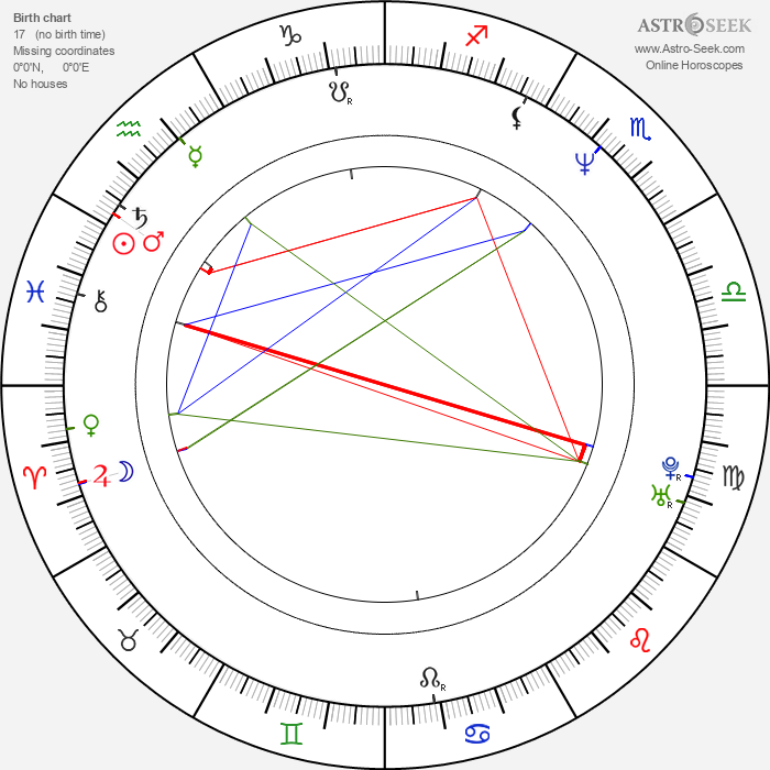 Angelica Page - Astrology Natal Birth Chart