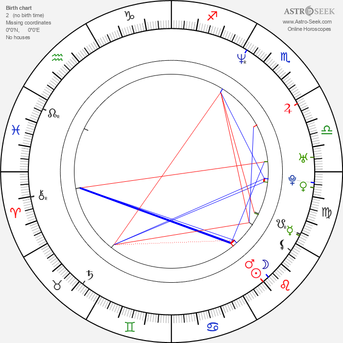 Angélica Rivera - Astrology Natal Birth Chart