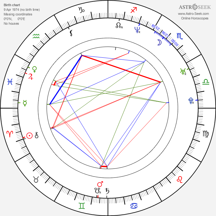 Angelica Sin - Astrology Natal Birth Chart