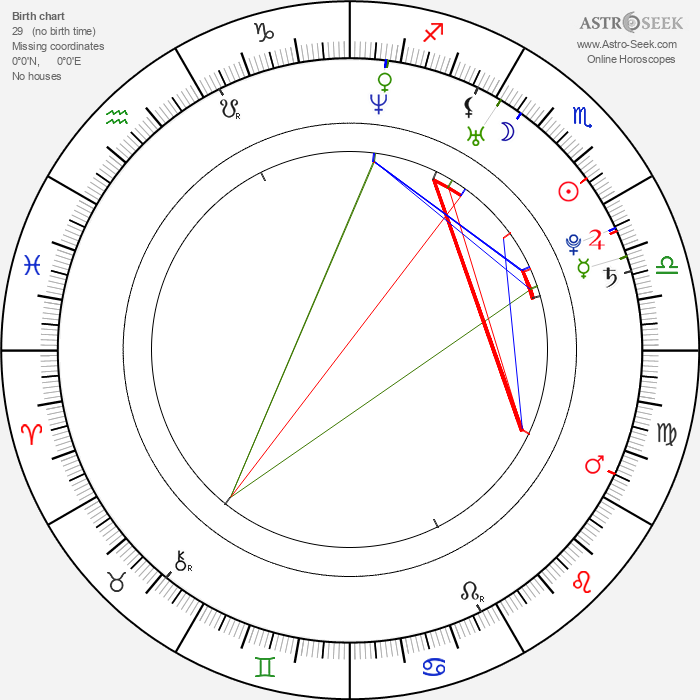 Angelika de la Cruz - Astrology Natal Birth Chart