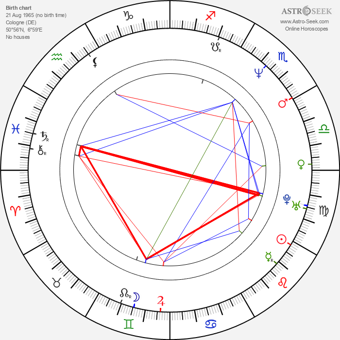 Angelina Maccarone - Astrology Natal Birth Chart