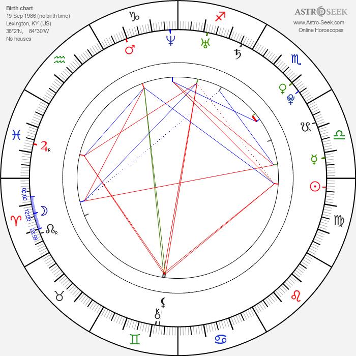 Angelina Valentine - Astrology Natal Birth Chart