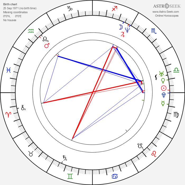 Angelique Koorndijk - Astrology Natal Birth Chart