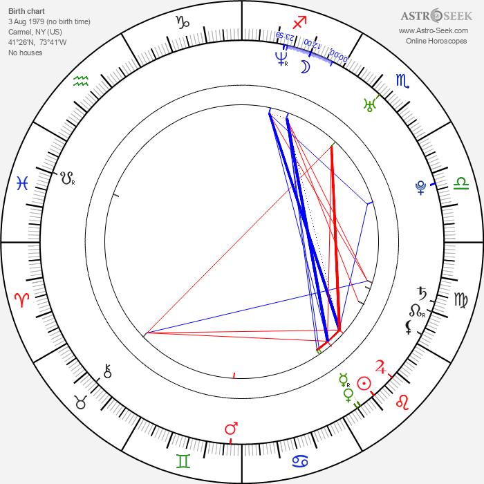 Angelique Letizia - Astrology Natal Birth Chart