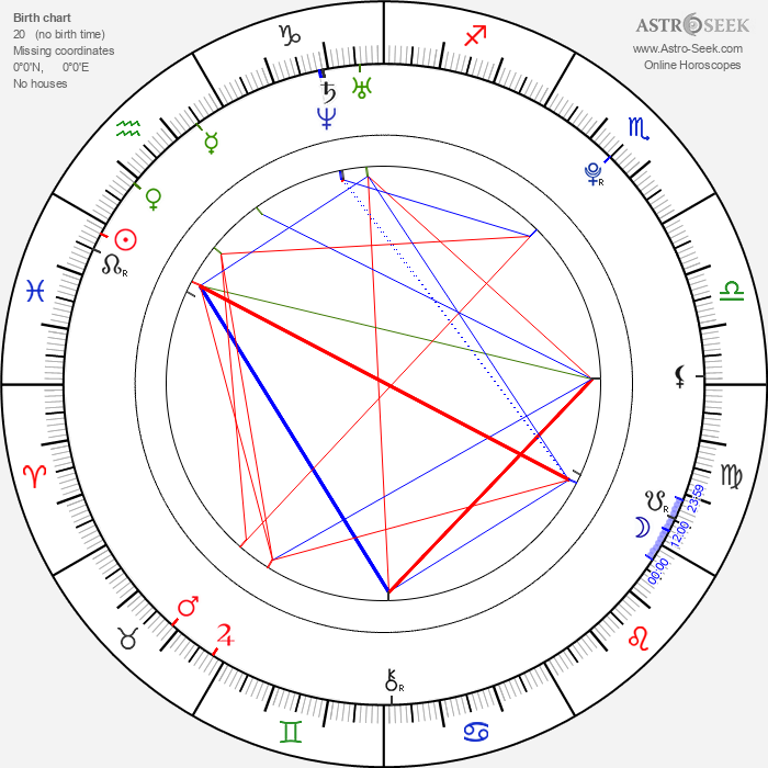Angelo Esposito - Astrology Natal Birth Chart