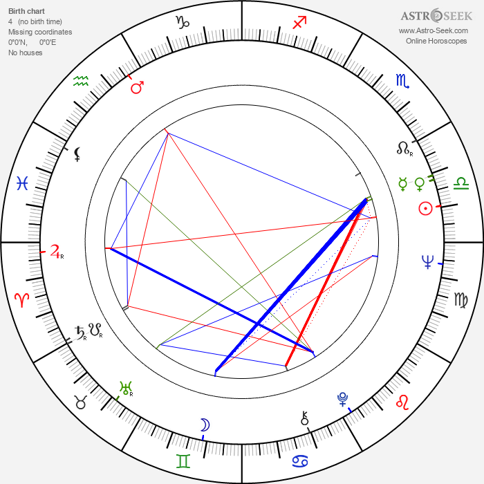 Angelo Michajlov - Astrology Natal Birth Chart