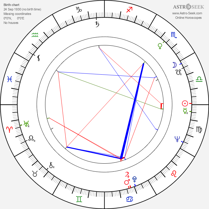 Angelo Muscat - Astrology Natal Birth Chart