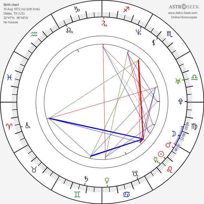 Angie Harmon - Astrology Natal Birth Chart