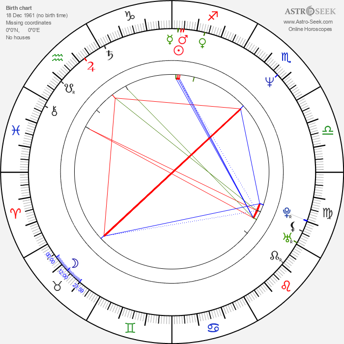 Angie Stone - Astrology Natal Birth Chart