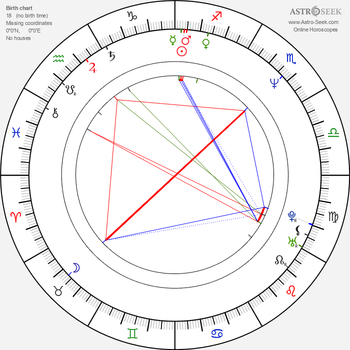 Angie Stone - Astrology Natal Birth Chart