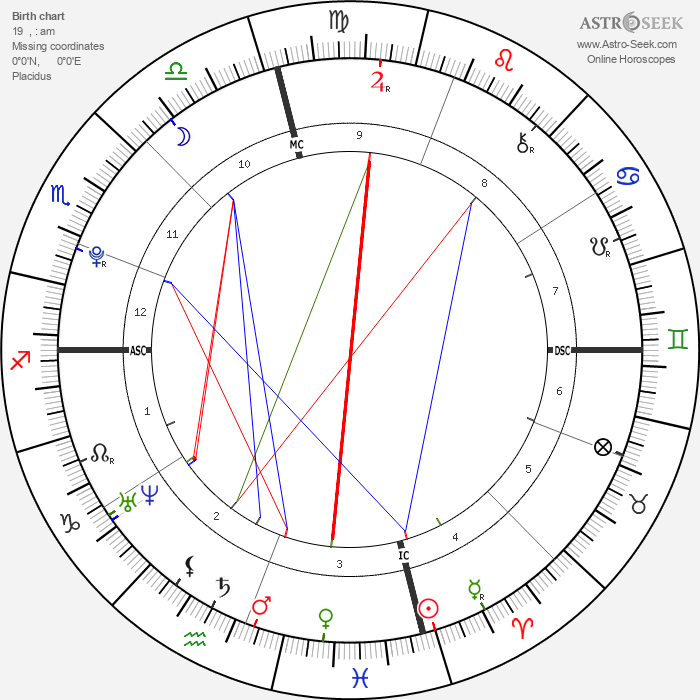 Angus Moore Bernsen - Astrology Natal Birth Chart