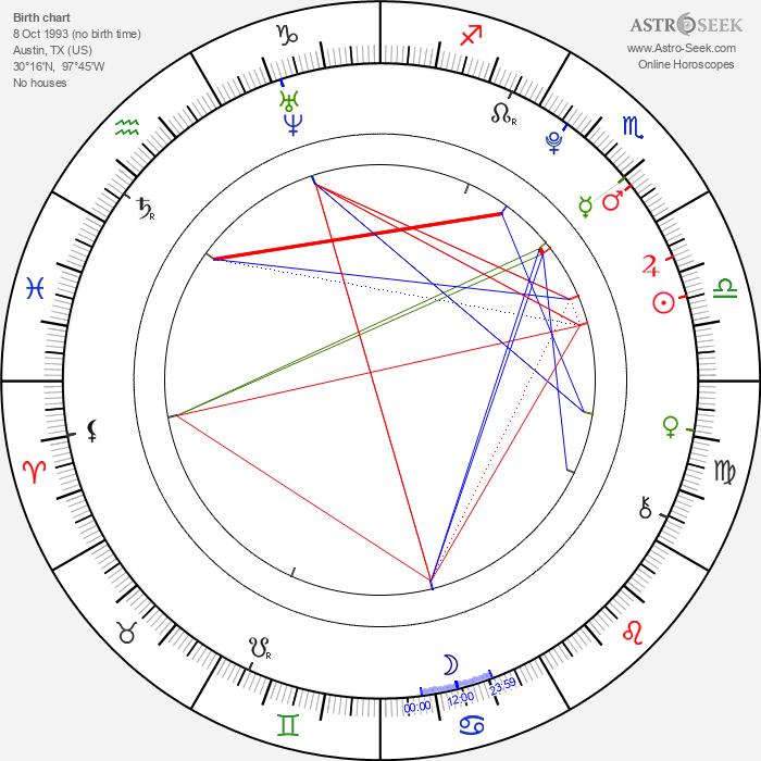 Angus T. Jones - Astrology Natal Birth Chart