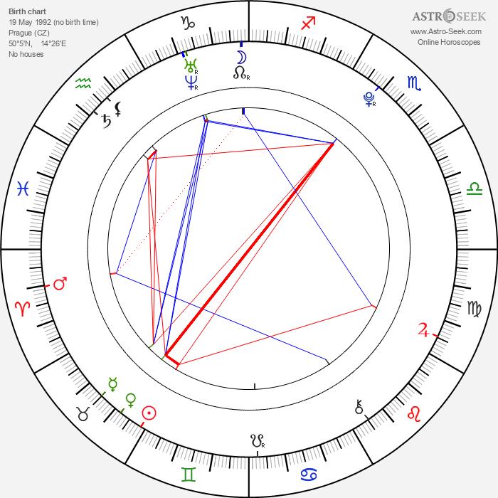 Anh Thu Nguyen Thi - Astrology Natal Birth Chart