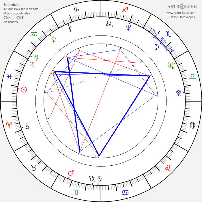 Anife Vyskočilová - Astrology Natal Birth Chart