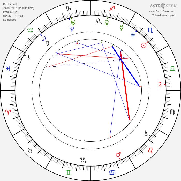 Anika Art - Astrology Natal Birth Chart