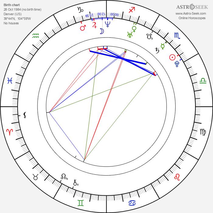 Anikka Albrite - Astrology Natal Birth Chart