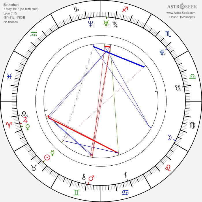 Anissa Kate - Astrology Natal Birth Chart