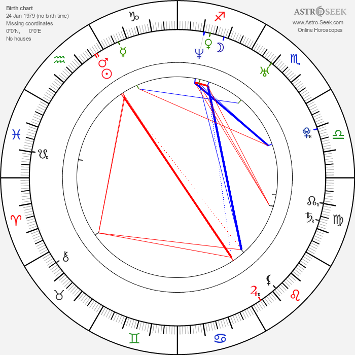 Anita Auglend - Astrology Natal Birth Chart