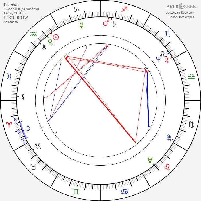 Anita Baker - Astrology Natal Birth Chart