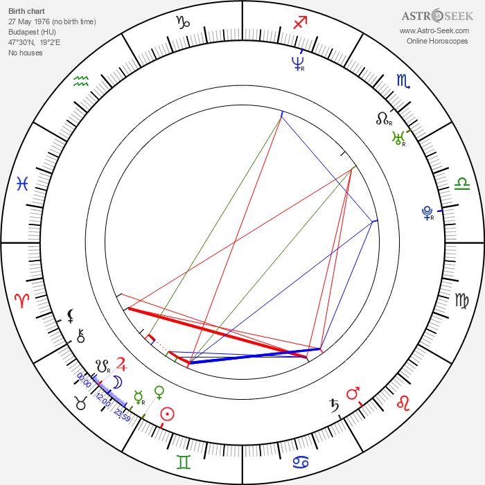 Anita Blond - Astrology Natal Birth Chart