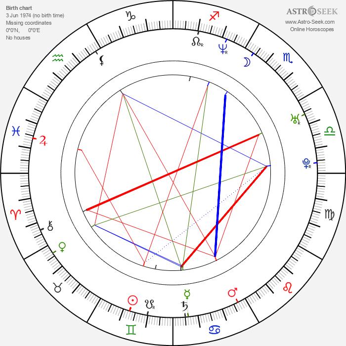 Anita Doron - Astrology Natal Birth Chart