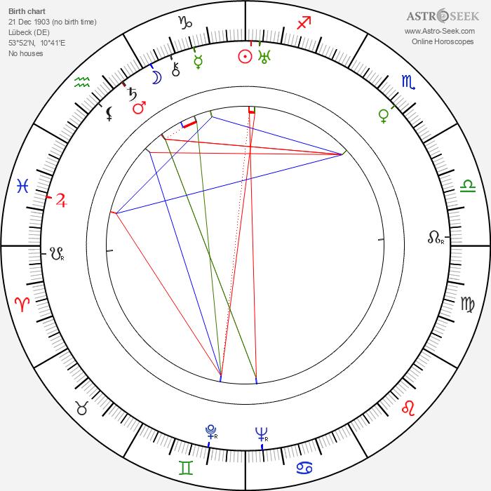 Anita Dorris - Astrology Natal Birth Chart