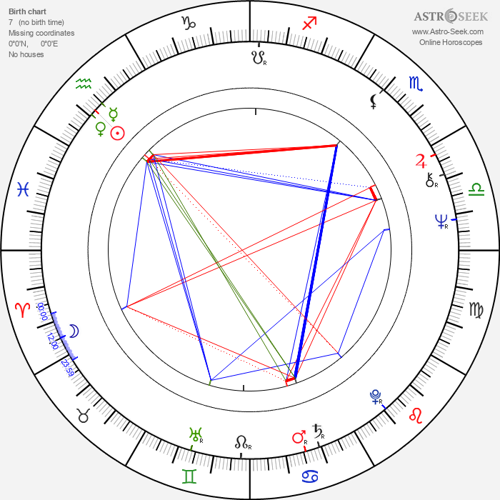 Anita Hirvonen - Astrology Natal Birth Chart