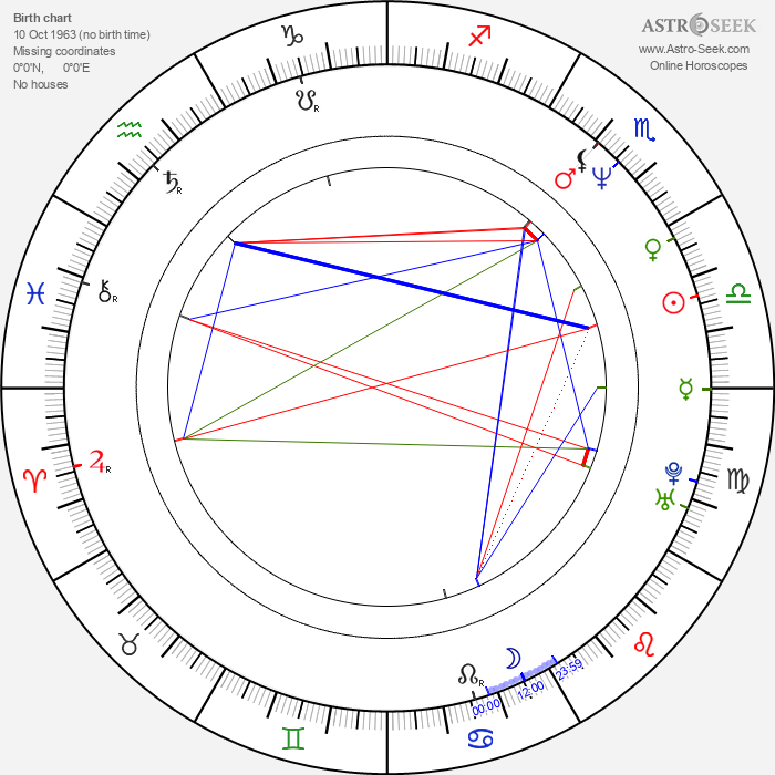 Anita Mui - Astrology Natal Birth Chart